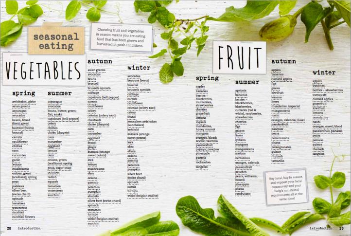 Fruits-and-Vegetables-Seasonal-Eating
